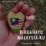 Imagine Malaysia